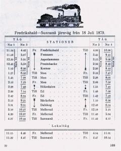 Stasjonene mellom Halden og Sunnanå